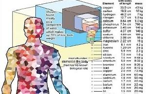 A hidegfúzió irányítása az élő szervezetekben Matrix Dropszokkal